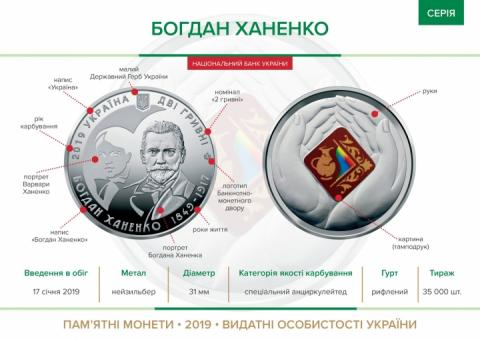 Нацбанк випустив пам'ятну монету, присвячену відомому меценату та колекціонеру