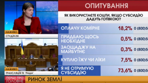 Одарченко: Корупція в ОТГ щодо ринку землі може перекинутися на глобальний ринок