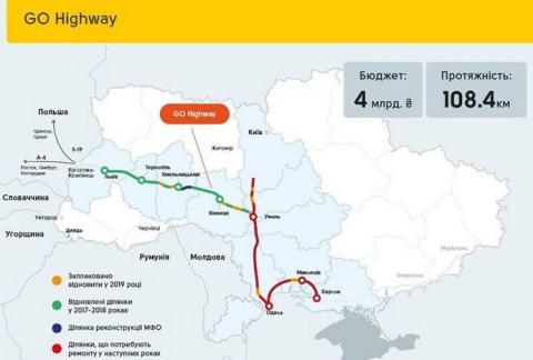 Славомір Новак озвучив терміни будівництва проекту GO Highway