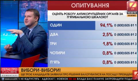 Олещук: Політика нагадує комунальну кухню, де з