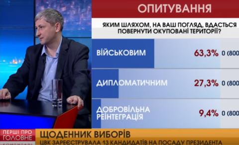 Леонов: Форум Тимошенко дуже нагадував з