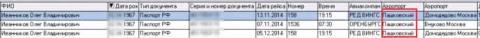 """Bellingcat знайшов додаткові підтвердження зв'язку ПВК """"Вагнера"""" з ГРУ і міноборони РФ"""