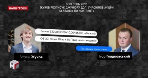 """Розкрадання в Укроборонпромі: ЗМІ показали """"відкат"""" Гладковського"""