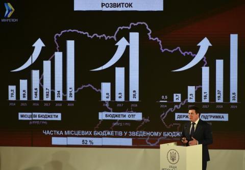 Глава держави про результати децентралізації: Ми спираємося на довіру. Є довіра людей – буде успіх