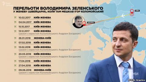 """""""Схеми"""": За пару років Зеленський 13 разів літав до міст, де живе Коломойський"""