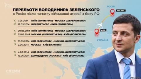 """""""Схеми"""" спіймали Зеленського на брехні про його поїздки в РФ"""