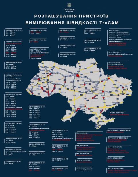 З 13 травня на дорогах України буде більше радарів TruCam