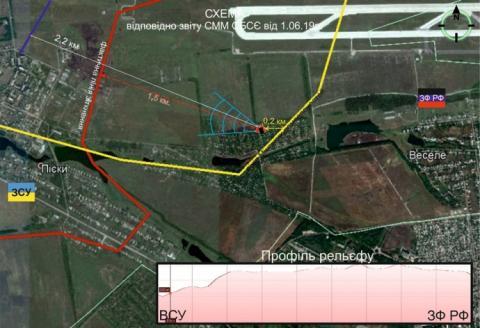 Бойовики обстріляли село на Донеччині, постраждав мешканець – УС СЦКК