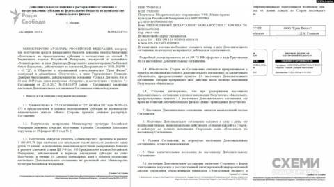 Соратники Зеленського повернули Росії гроші на фільм і розірвали угоду