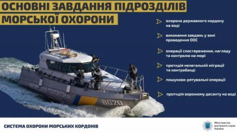 Прикордонники отримають 20 нових французьких патрульних катерів