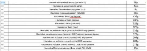 """Росгвардія до 9 травня закуповує наклейки на автомобілі """"На Берлін"""""""