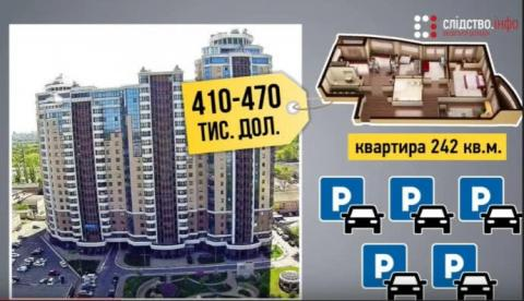 Поновлений прокурор Києва, поки боровся за посаду, купив 4 елітні квартири