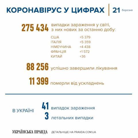 У Тернополі зупинять громадський транспорт