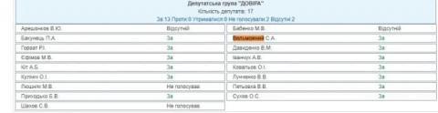 Коронавірус у ще одного нардепа і його сина - Шахов