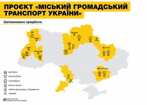 Разом з ЄІБ оновлюємо громадський транспорт у містах України, - Владислав Криклій