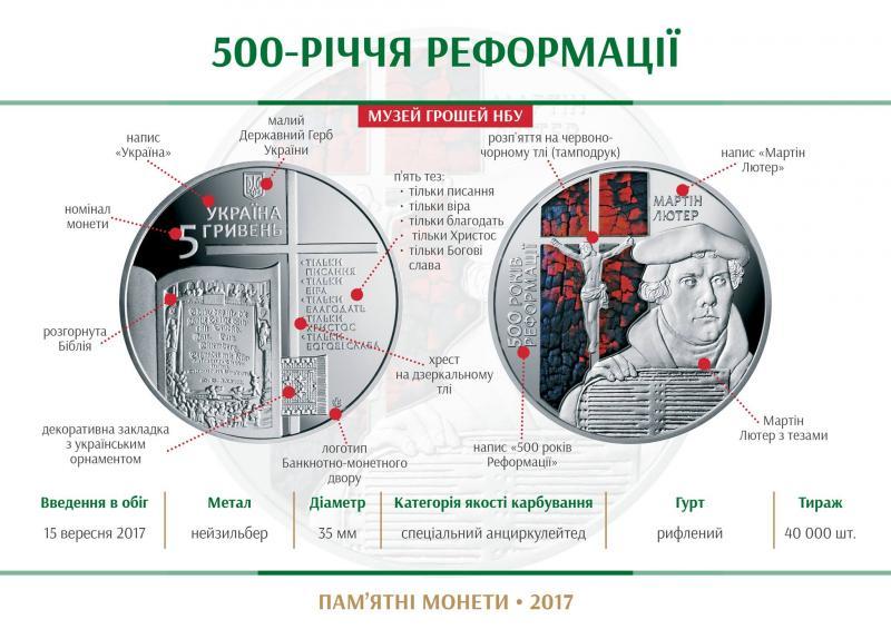 """Національний банк України презентував пам'ятну монету """"500-річчя Реформації"""""""