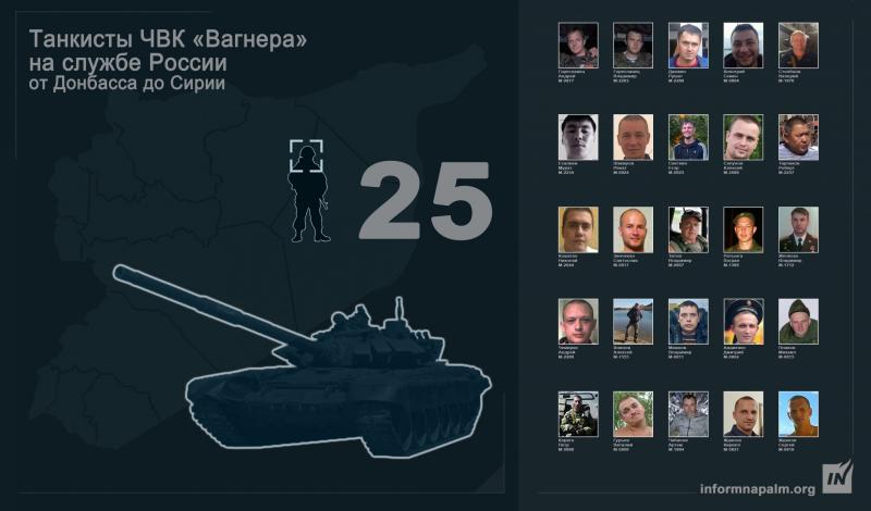 Особисті вбивці Путіна: оприлюднено дані 26 найманців Вагнера