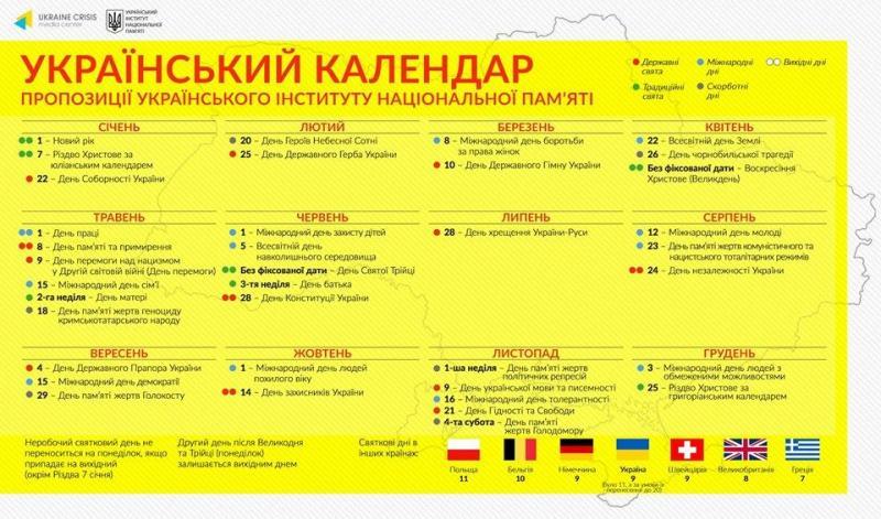 Новий календар. Які свята можуть скасувати в Україні