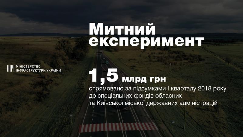 Субвенція з Дорожнього фонду місцевим бюджетам на ремонт доріг місцевого значення в 2018 році складає понад 11,5 млрд гривень, - Володимир Омелян