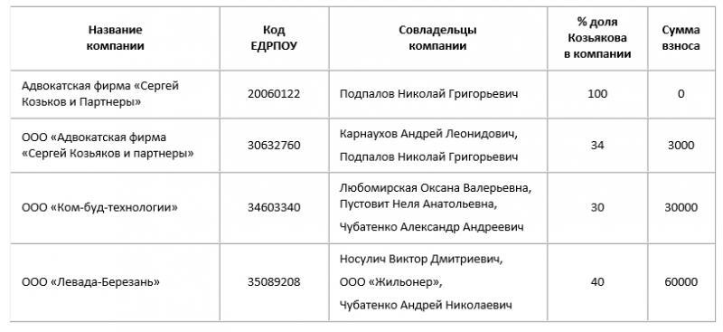 Голова ВККСУ: цар судової системи