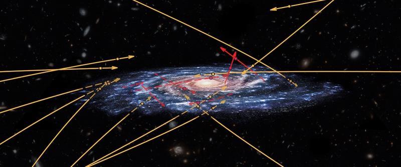 Астрономи виявили, що з Чумацьким Шляхом зіткнеться група надшвидкісних зірок з іншої галактики