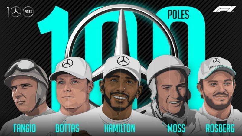 Льюїс Гемілтон виграв кваліфікацію Гран-прі Бразилії у Формулі-1