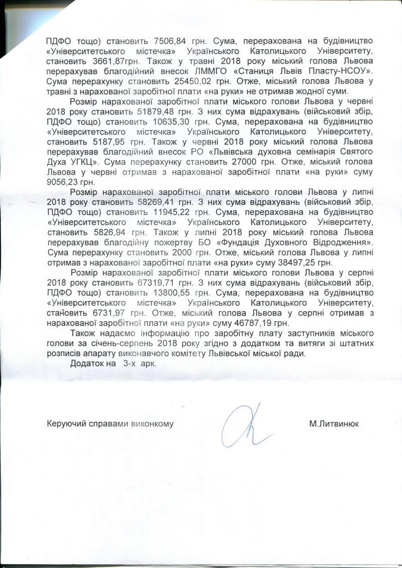 Жодної копійки на армію: «Благодійник» Садовий зі своєї зарплати ніколи не допомагав війську