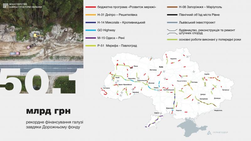Володимир Омелян разом із командою представив плани автодорожньої, залізничної, морської та поштової галузей на 2019 рік