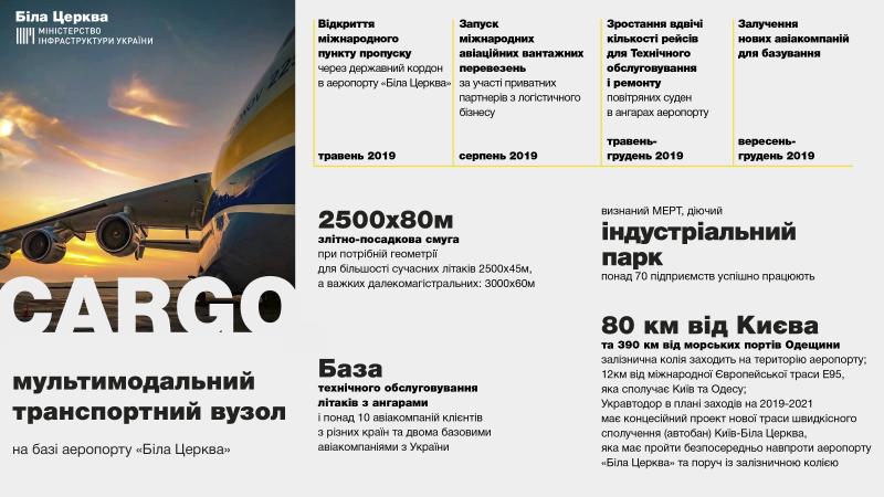 На базі аеропорту «Біла Церква» буде створено міжнародний мультимодальний транспортний вузол, – Володимир Омелян