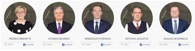 У Литві почалося дострокове голосування на президентських виборах
