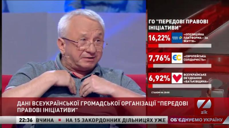 Нема часу на експерименти: Кучеренко розкритикував підхід Зеленського до пошуку прем'єра