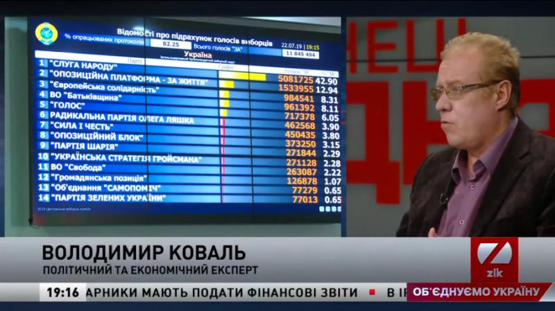 Зеленський на особистому рейтингу повитягував всю «мажоритарку», – Коваль