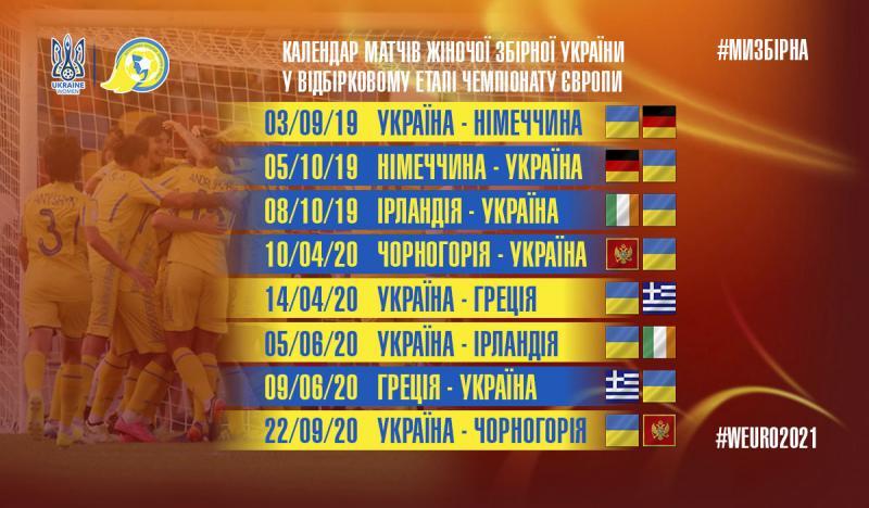 Першу гру відбору Євро-2021 жіноча збірна України зіграє на «Арені Львів»