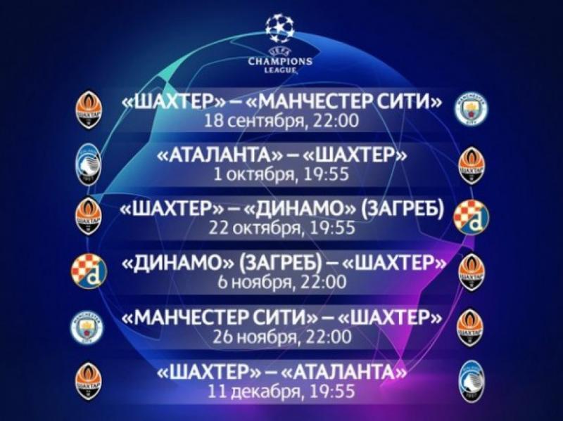 «Шахтар» у Лізі чемпіонів стартує домашнім матчем проти «МанСіті»