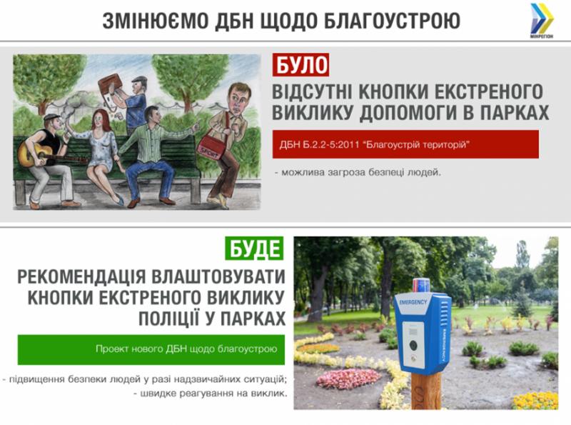 В українських парках можуть з'явитися тривожні кнопки, - Мінрегіон