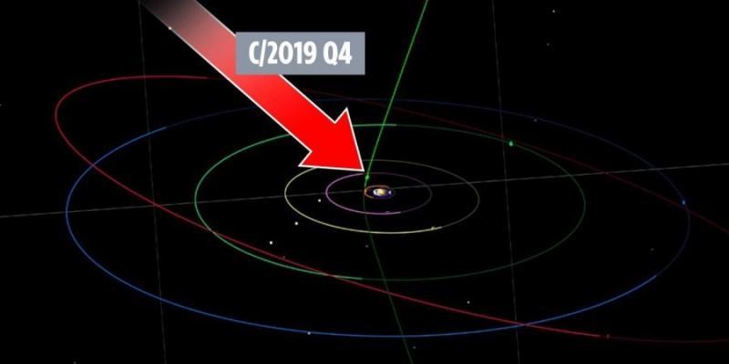 Вчені відкрили першу міжзоряну комету