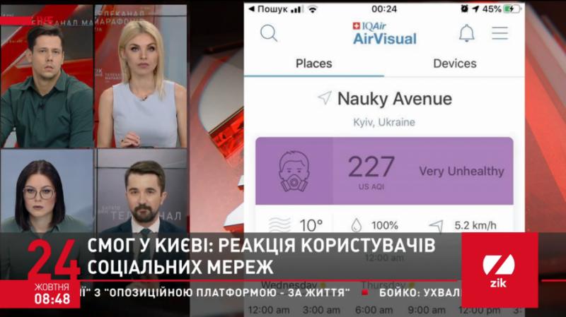 Гірше, ніж у Пекіні: ZIK перевірив, на скільки брудне повітря у Києві