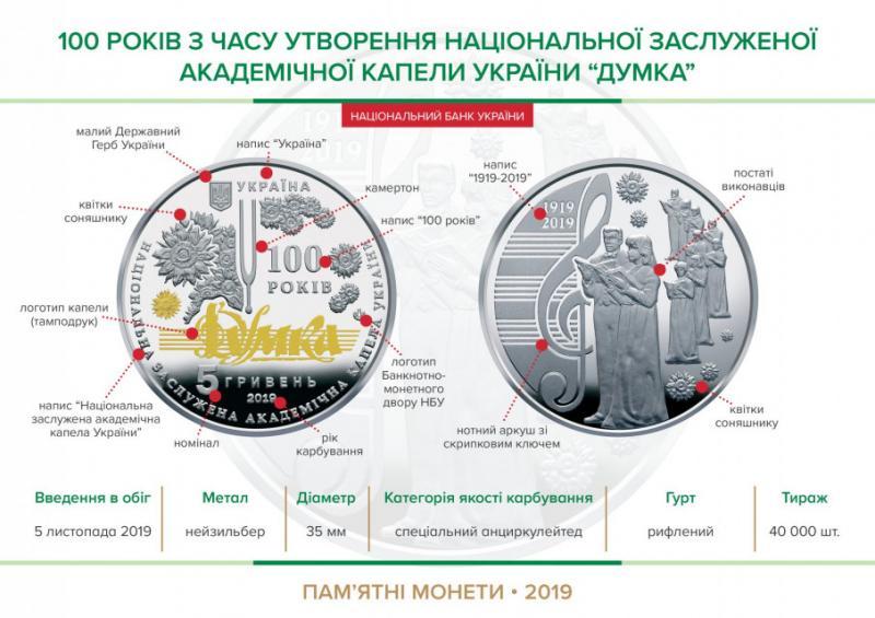 Нацбанк вводить в обіг монету, присвячену академічній хоровій капелі«Думка»