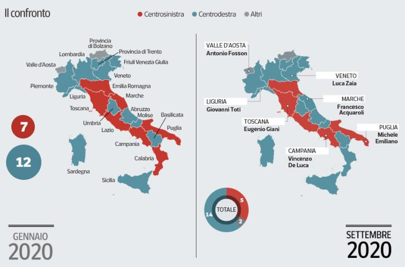 Місцеві вибори в 6 регіонах Італії: перемогу порівну поділили право- та лівоцентристи
