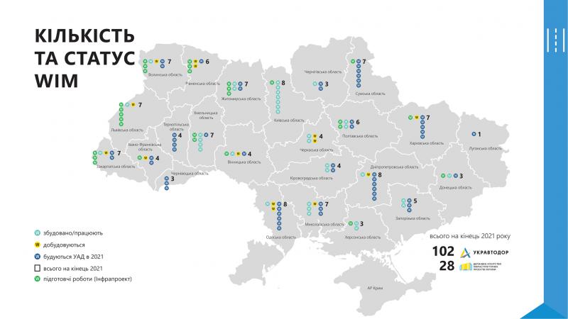 Міністр інфраструктури України Олександр Кубраков презентував перші результати Реформи безпеки на транспорті на засіданні Національної ради реформ