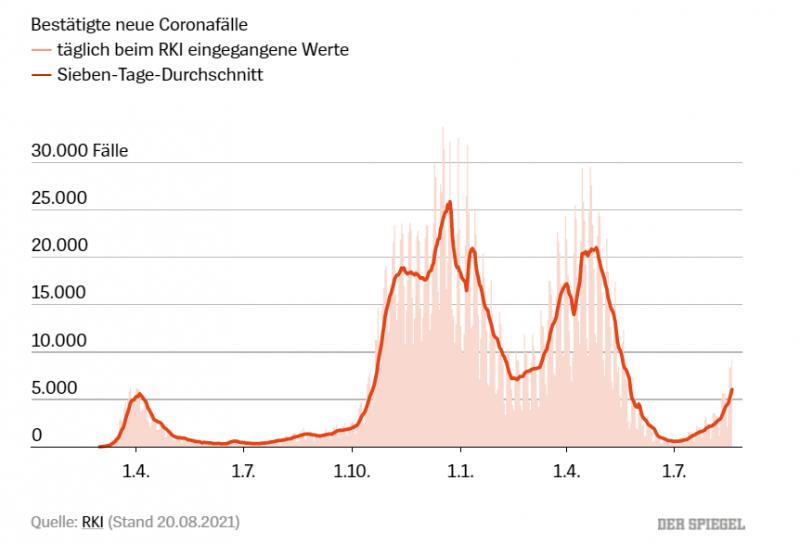 У Німеччині заявили про четверту хвилю епідемії